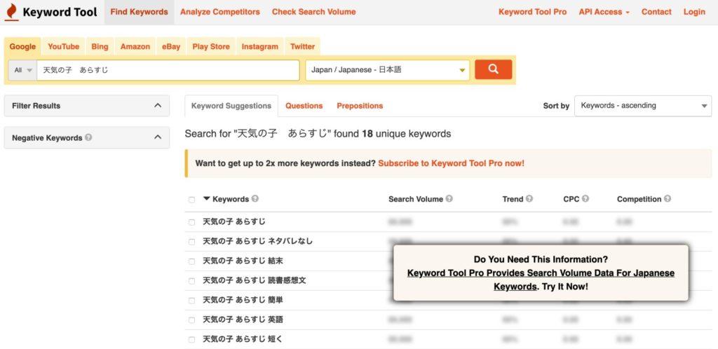 keyword tool 1024x498 - トレンドブログに必要なツールとオススメの使い方|ツールは外注化の鍵となる