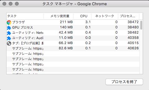 【すぐできる】MacでGoogle Chromeが重い・開かないときの解決方法